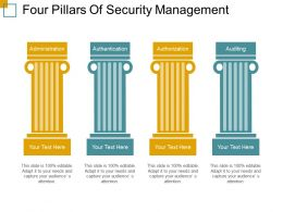 Four Pillars Of Security Management Example Ppt Presentation