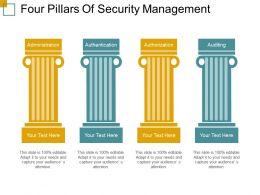 four_pillars_of_security_management_example_ppt_presentation_Slide01