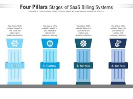 Four Pillars Stages Of Saas Billing Systems Infographic Template