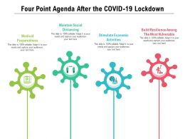 Four Point Agenda After The Covid 19 Lockdown
