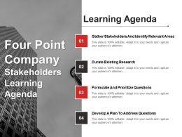 Four Point Company Stakeholders Learning Agenda