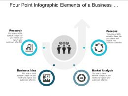 Four Point Infographic Elements Of A Business Plan
