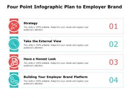 Four Point Infographic Plan To Employer Brand Management