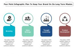 Four Point Infographic Plan To Keep Your Brand On Its Long Term Mission