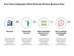 Four Point Infographic With Perfectly Written Business Plan