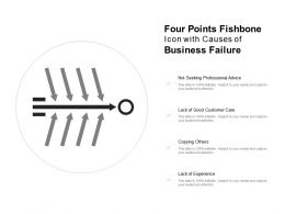 Four Points Fishbone Icon With Causes Of Business Failure