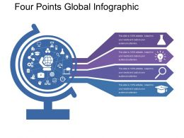 Four Points Global Infographic