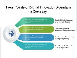 Four Points Of Digital Innovation Agenda In A Company