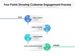 Four Points Showing Customer Engagement Process