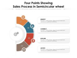Four Points Showing Sales Process In Semicircular Wheel