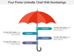 Four Points Umbrella Chart With Numberings
