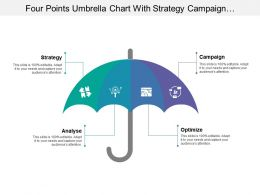 Four Points Umbrella Chart With Strategy Campaign Analyse And Optimize