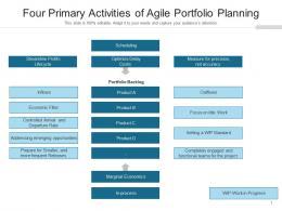 Four Primary Activities Of Agile Portfolio Planning