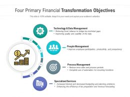 Four Primary Financial Transformation Objectives