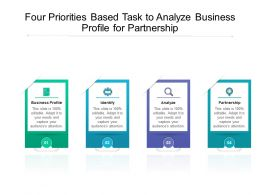 Four Priorities Based Task To Analyze Business Profile For Partnership