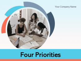 Four Priorities Business Achievement Target Analyzing Innovation Strategy Success