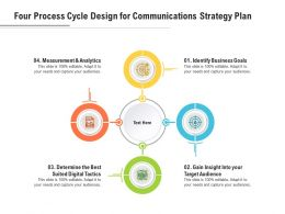 Four Process Cycle Design For Communications Strategy Plan