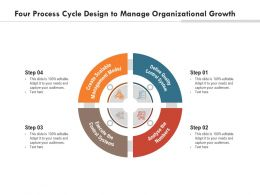 Four Process Cycle Design To Manage Organizational Growth