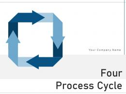 Four Process Cycle Marketing Strategy Business Operation Expansion