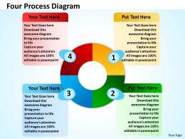 Four Process Diagram 31