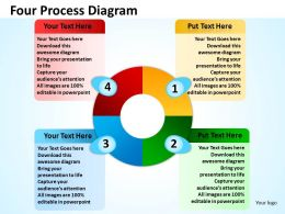 Four Process Diagram 7