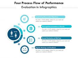 Four Process Flow Of Performance Evaluation In Infographics