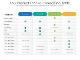 Four Product Feature Comparison Table