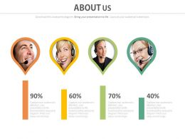 Four Profiles For About Us Percentage Powerpoint Slides