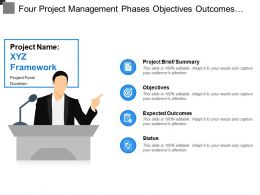 Four Project Management Phases Objectives Outcomes Status With Icons