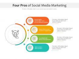 Four Pros Of Social Media Marketing