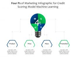 Four Ps Of Marketing For Credit Scoring Model Machine Learning Infographic Template