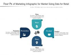 Four Ps Of Marketing For Market Sizing Data For Retail Infographic Template