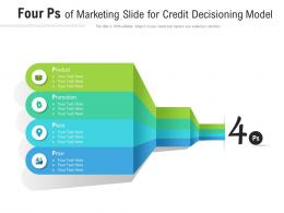 Four Ps Of Marketing Slide For Credit Decisioning Model Infographic Template