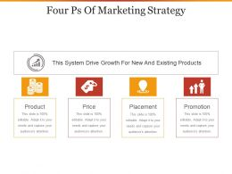 Four Ps Of Marketing Strategy Ppt Background Designs