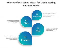 Four Ps Of Marketing Visual For Credit Scoring Business Model Infographic Template