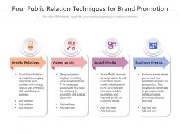 Four Public Relation Techniques For Brand Promotion