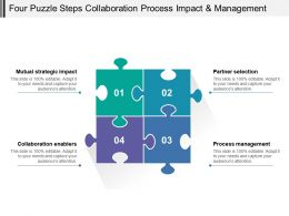 Four Puzzle Steps Collaboration Process Impact And Management
