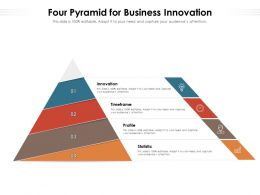 Four Pyramid For Business Innovation