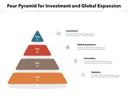 Four Pyramid For Investment And Global Expansion