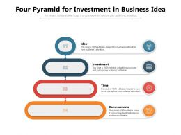 Four Pyramid For Investment In Business Idea