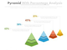 Four Pyramids With Percentage Analysis Powerpoint Slides