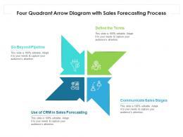 Four Quadrant Arrow Diagram With Sales Forecasting Process