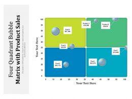Four Quadrant Bubble Matrix With Product Sales