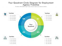 Four Quadrant Circle Diagram For Employment Agency Franchise Infographic Template