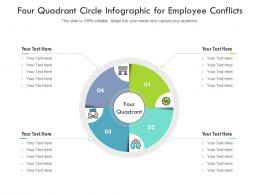 Four Quadrant Circle For Employee Conflicts Infographic Template