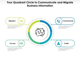 Four Quadrant Circle To Communicate And Migrate Business Information