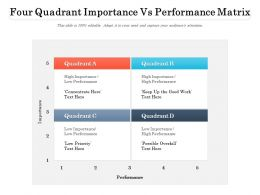Four Quadrant Importance Vs Performance Matrix
