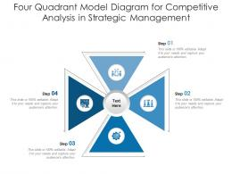Four Quadrant Model Diagram For Competitive Analysis In Strategic Management Infographic Template