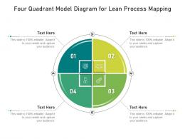 Four Quadrant Model Diagram For Lean Process Mapping Infographic Template