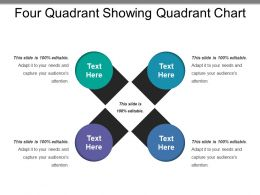 Four Quadrant Showing Quadrant Chart